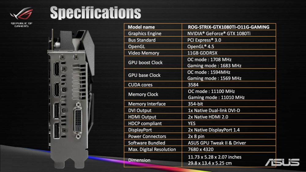 ROG STRIX GTX 1080 Ti OC (1)