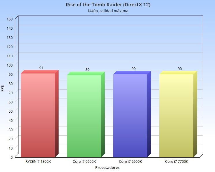 Tomb Raider 1440p