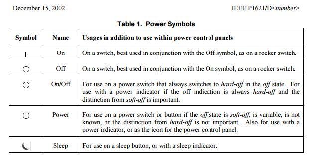 power-symbols