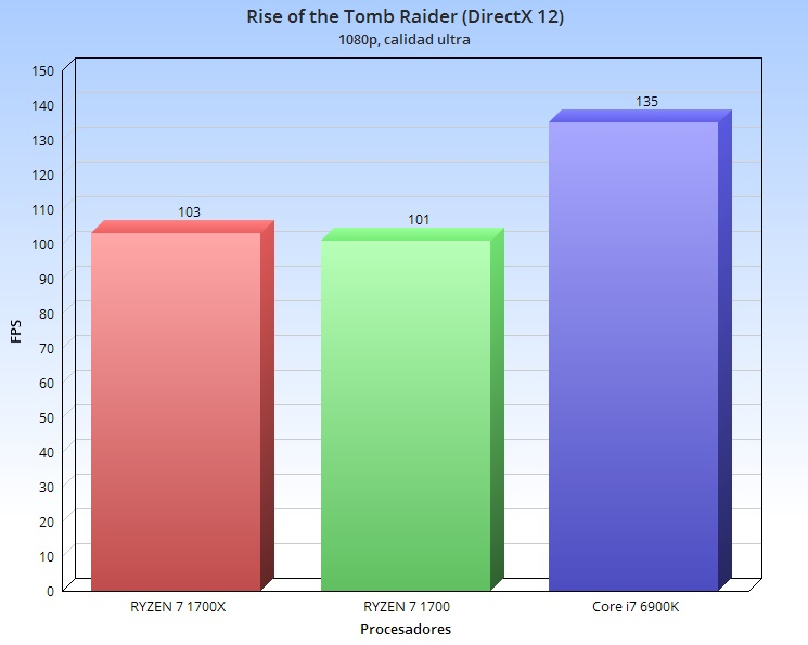 raider 1080p