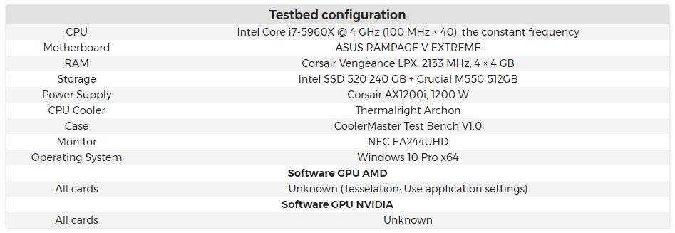 rendimiento de la GTX 1080 TI (1)