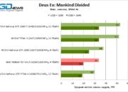 Filtrado un análisis de rendimiento de la GTX 1080 TI de NVIDIA 60