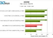 Filtrado un análisis de rendimiento de la GTX 1080 TI de NVIDIA 42