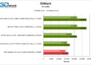 Filtrado un análisis de rendimiento de la GTX 1080 TI de NVIDIA 38
