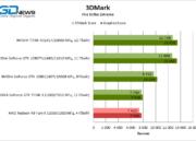 Filtrado un análisis de rendimiento de la GTX 1080 TI de NVIDIA 36