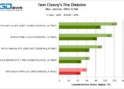 Filtrado un análisis de rendimiento de la GTX 1080 TI de NVIDIA 32