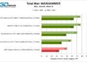 Filtrado un análisis de rendimiento de la GTX 1080 TI de NVIDIA 46