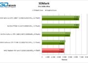 Filtrado un análisis de rendimiento de la GTX 1080 TI de NVIDIA 52