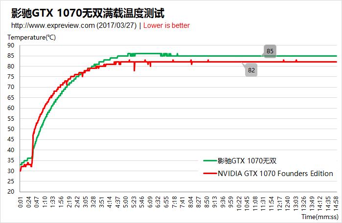 GALAX GeForce GTX 1070 (1)