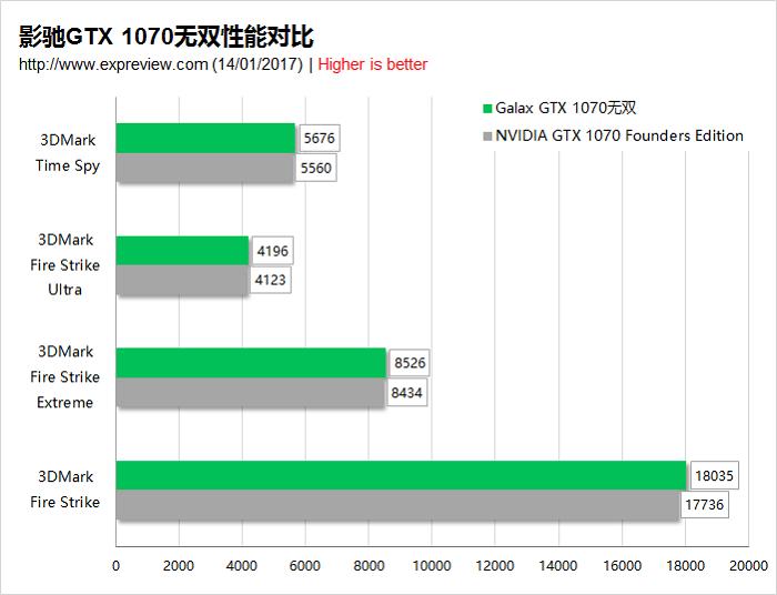 GALAX GeForce GTX 1070 (2)