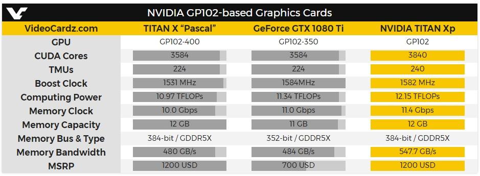 GTX TITAN Xp (2)