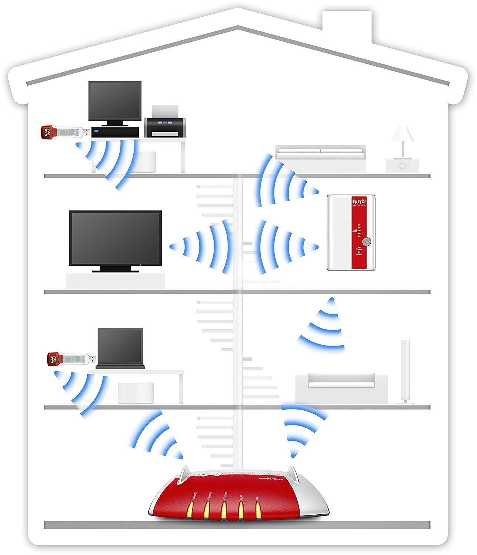 conexión WiFi (1)