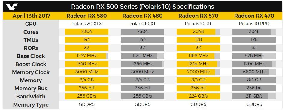 rendimiento de las RX 580 (1)