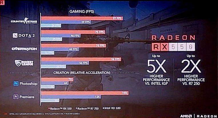 rendimiento de las RX 580 (2)