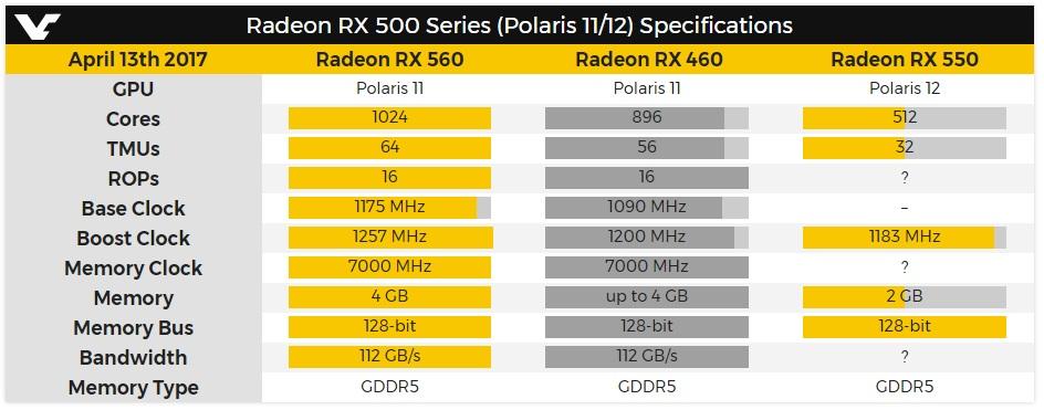 rendimiento de las RX 580 (3)