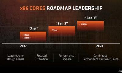 Los RYZEN serie 2000 vendrán fabricados en 14 nm+, ¿que supone esto? 115