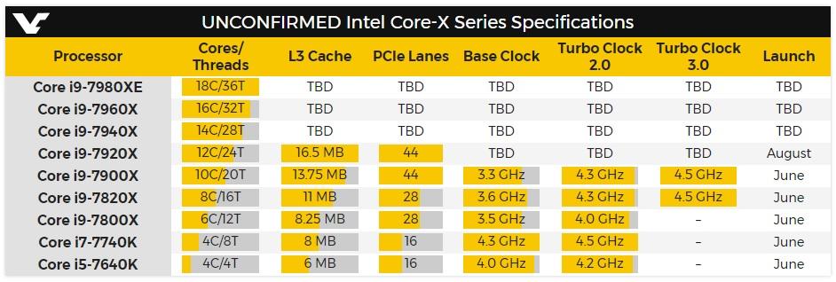 Core i9-7980XE (2)