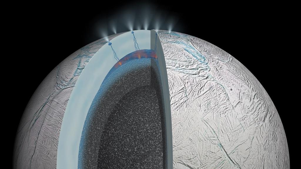 Ya se conocen algunas propuestas de futuras misiones de la NASA 33