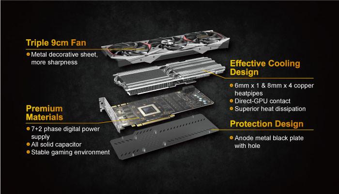 GeForce GTX 1080 Ti Gallardo (2)