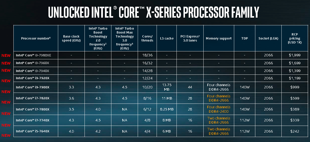 Intel_SeriesX_6