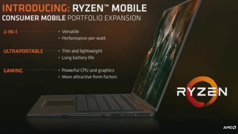 Nueva AMD