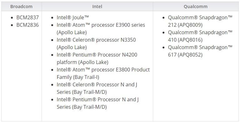 Windows diez IoT Core