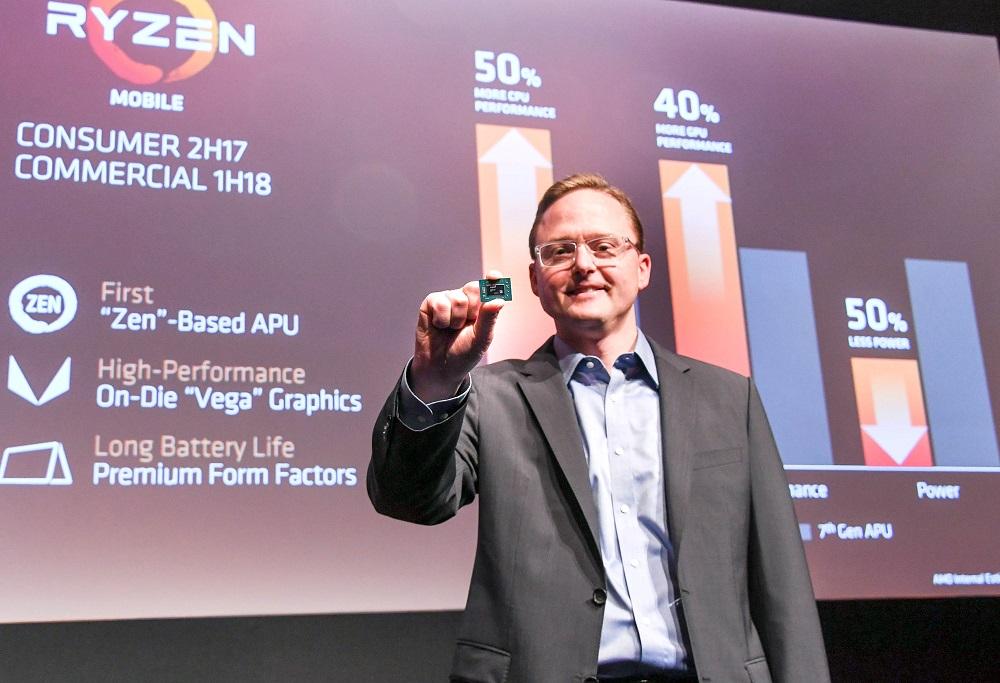 de AMD™ (3)