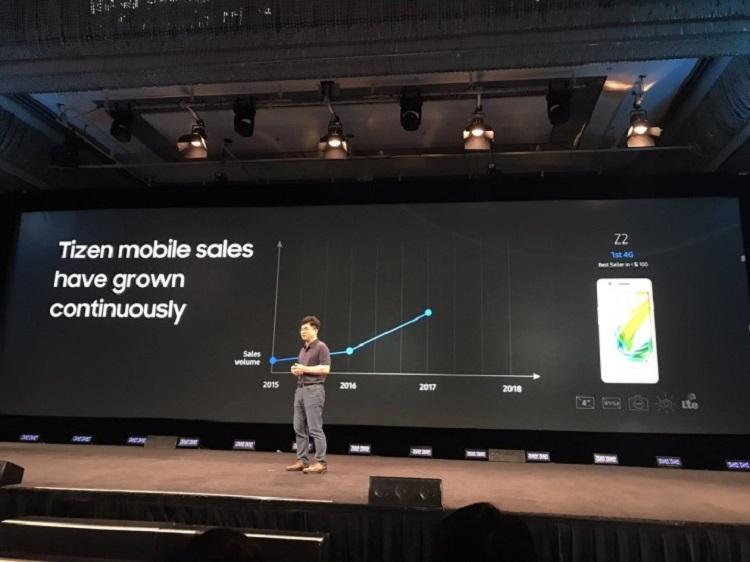 smartphones con Tizen