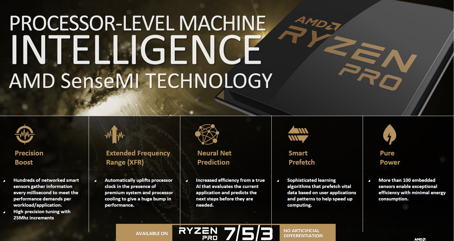 AMD anuncia los nuevos RYZEN Pro, especificaciones y características 43