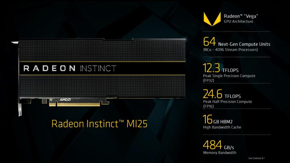 AMD sube el listón con las nuevas soluciones Radeon Instinct 31