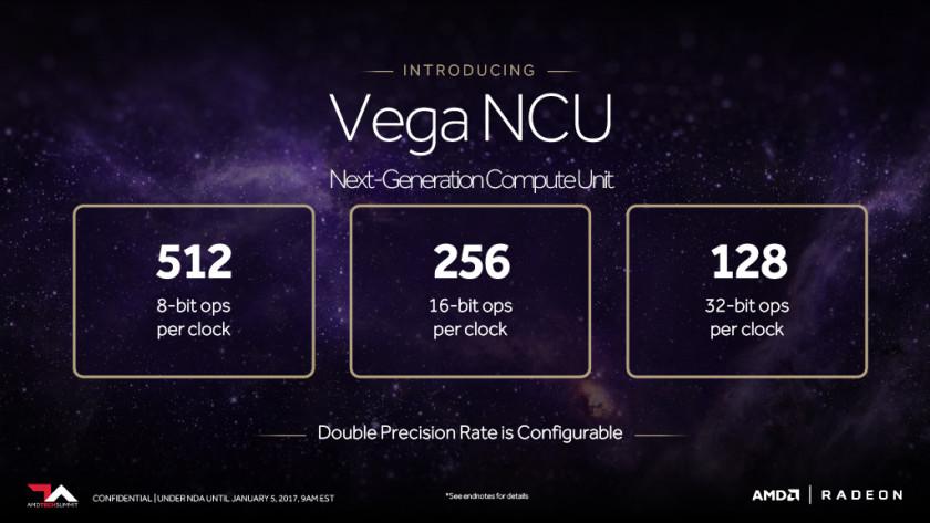 Radeon Pro Vega, así es el núcleo gráfico más potente de AMD