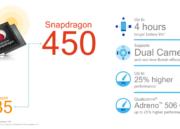Qualcomm anuncia el nuevo Snapdragon 450, todo lo que debes saber 37