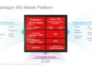 Qualcomm anuncia el nuevo Snapdragon 450, todo lo que debes saber 35