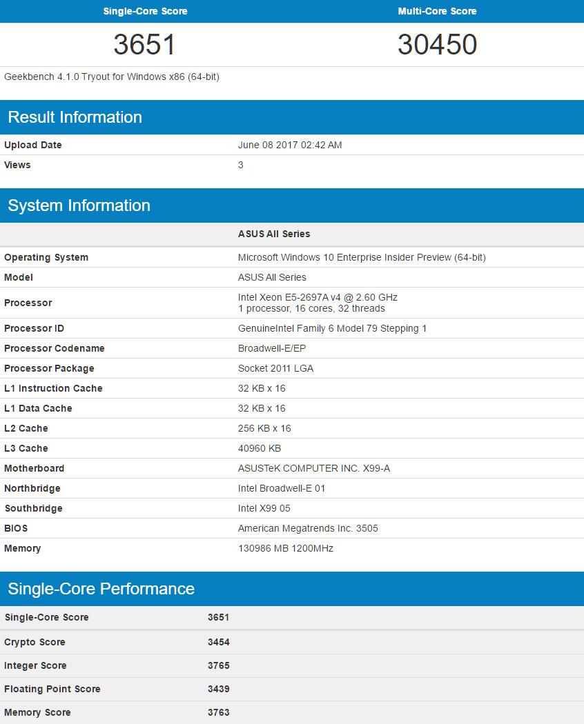 Rendimiento de Threadripper 1950X con 16 núcleos y 32 hilos en GeekBench 34