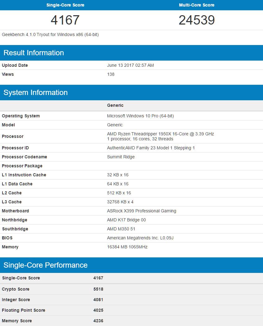 Rendimiento de Threadripper 1950X con 16 núcleos y 32 hilos en GeekBench 32