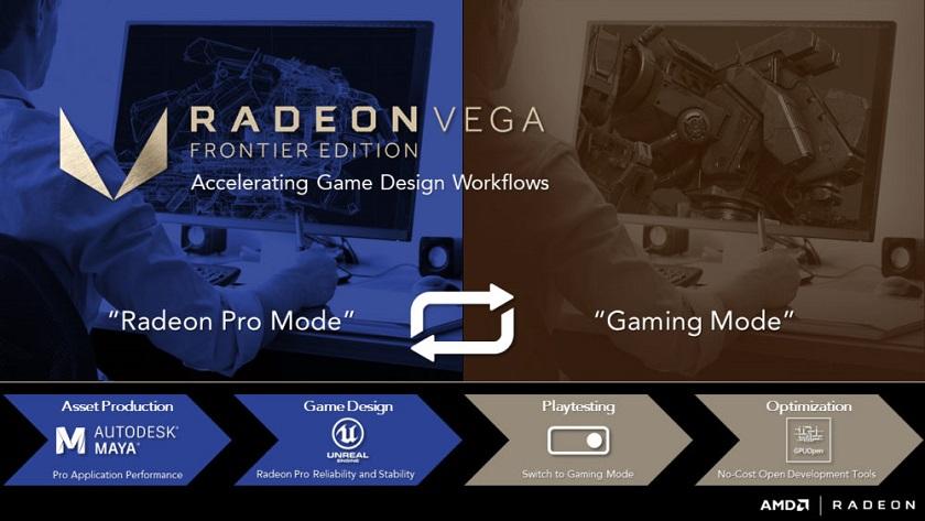AMD introduce el modo Gaming en la Radeon Vega Frontier Edition 30