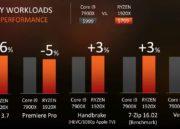 AMD anuncia sus CPUs Threadripper, especificaciones y precios 37