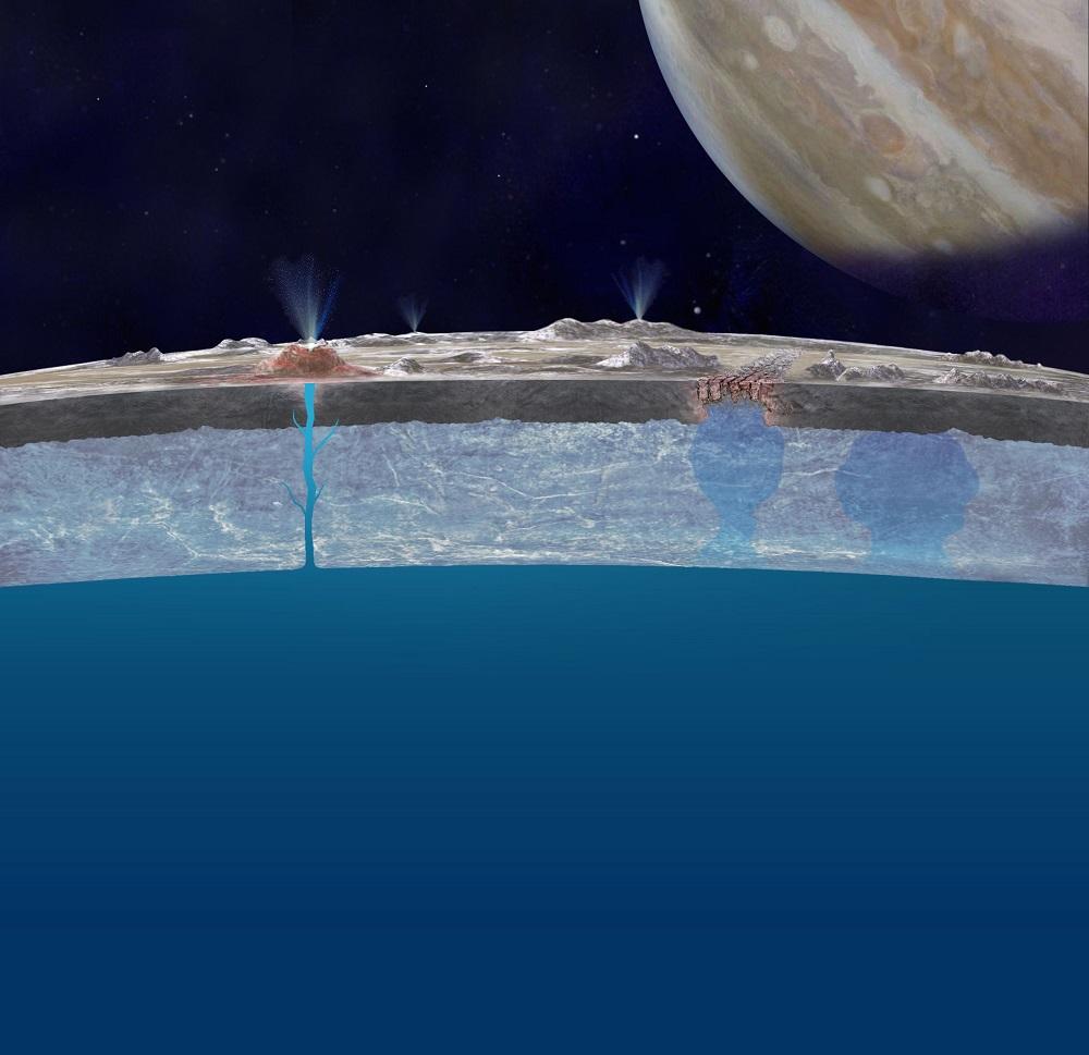 Diez cosas interesantes sobre la luna Europa 35