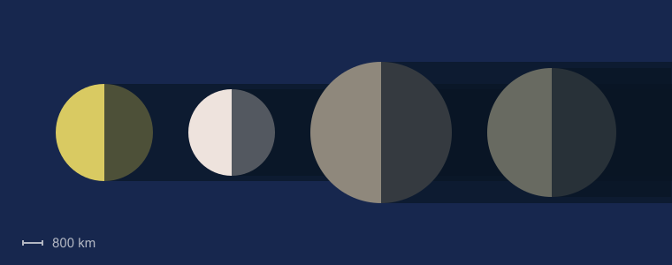Diez cosas interesantes sobre la luna Europa 31