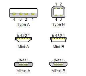 USB 3.2 duplica la velocidad y duplica la confusión 37