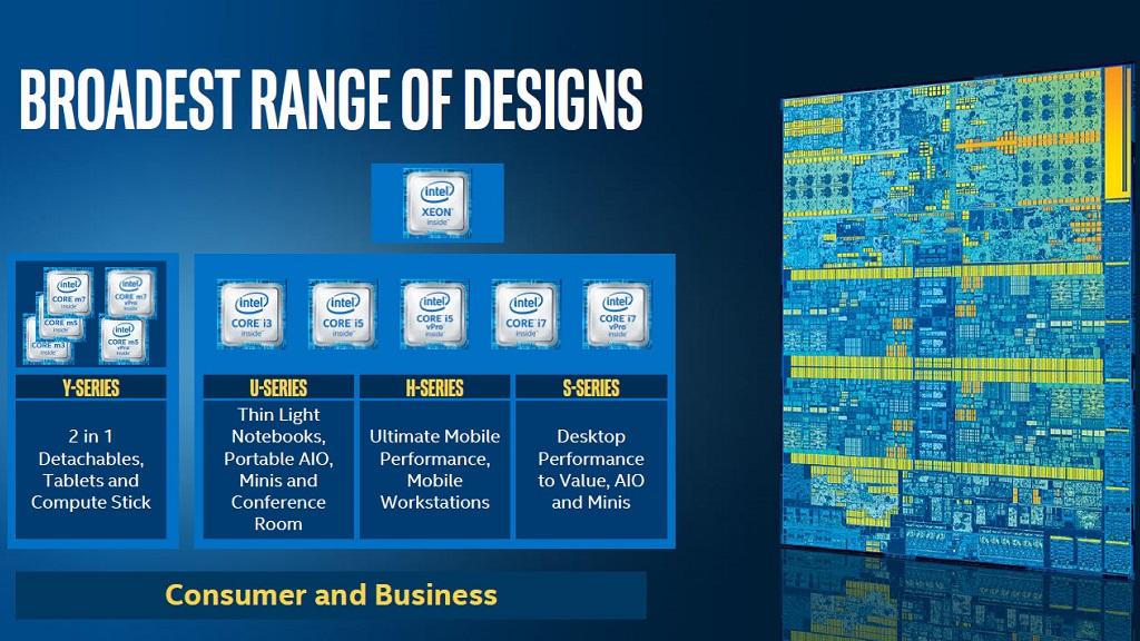 Ultraportátiles con CPUs de cuatro núcleos gracias a Coffee Lake de Intel 29