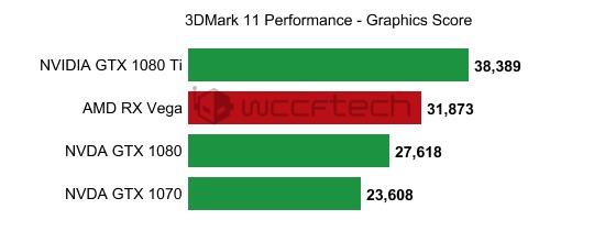 Primera prueba de rendimiento de la Radeon RX Vega de AMD 34