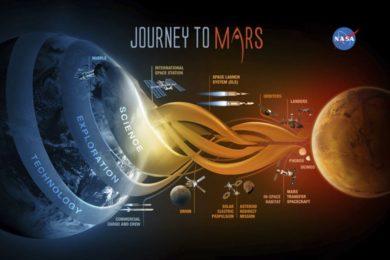 La NASA pide ayuda para diseñar un escudo antirradiación