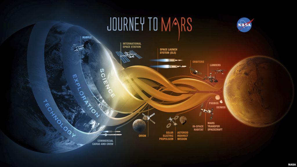 La NASA pide ayuda para diseñar un escudo antirradiación 30