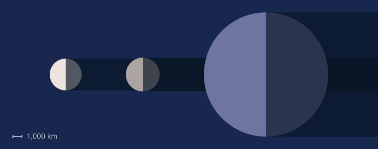 Diez cosas interesantes sobre la luna Europa 33