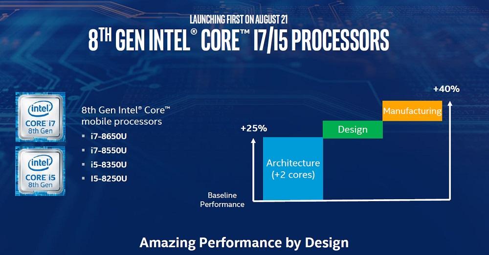Intel anuncia los procesadores Core de octava generación 36