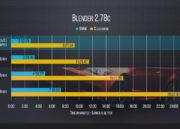 Prueba de rendimiento del Threadripper 1950X de AMD 39
