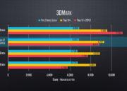 Prueba de rendimiento del Threadripper 1950X de AMD 37