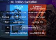 Prueba de rendimiento del Threadripper 1950X de AMD 35