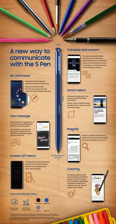 Galaxy Note 8 de Samsung, especificaciones y precio 43